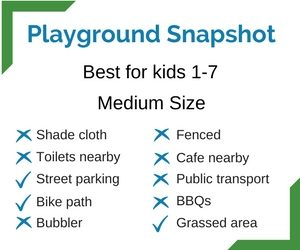 Park Snapshot Northmead reserve playground best playgrounds for toddlers near parramatta