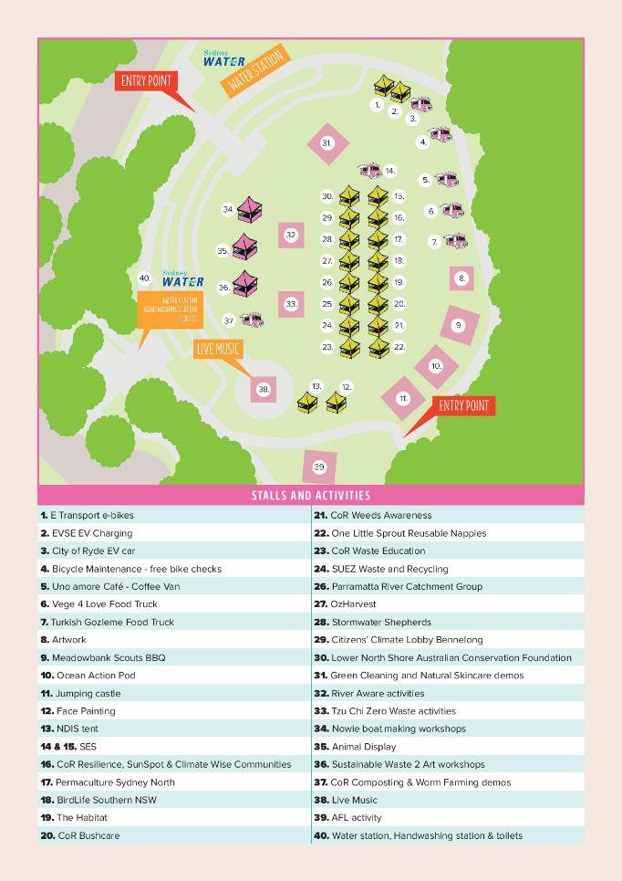 Ryde Sustainability Festival
