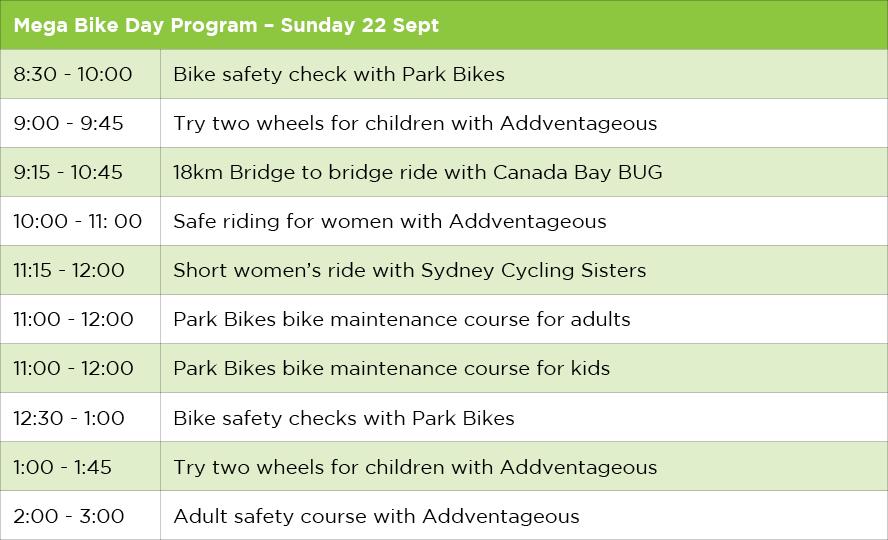 Bicycle NSW Mega Bike Day