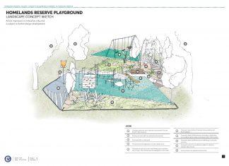 Homelands Reserve Telopea