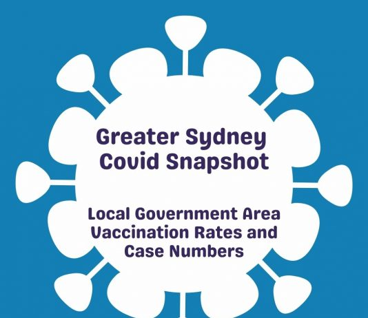 LGA Covid Snapshot for Greater Sydney - Vaccination and Cases